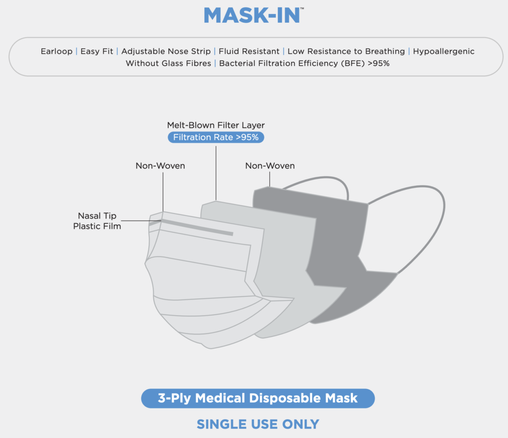 3-ply medical disposable mask specification