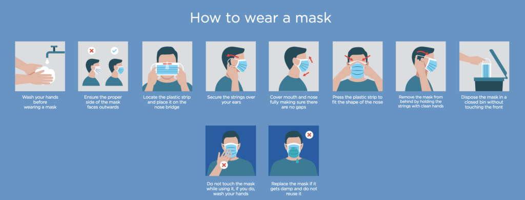 How to wear a mask instruction